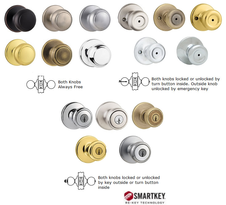 smart key knobs
